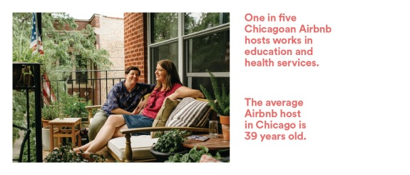 Airbnb - Stat